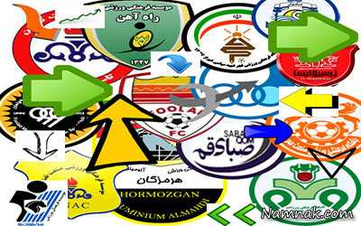 نقل و انتقالات نیم فصل دوم لیگ برتر فوتبال 95-96 + جدول